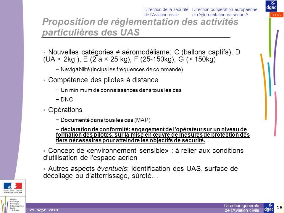 15 Direction générale de lAviation civile Direction de la sécurité de lAviation civile Direction coopération européenne et réglementation de sécurité
