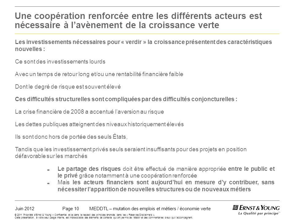 Juin 2012MEDDTL – mutation des emplois et métiers / économie vertePage 10 © 2011 Propriété dErnst & Young – Confidentiel et ce dans le respect des principes énoncés dans les « Réserves/Disclaimers ».
