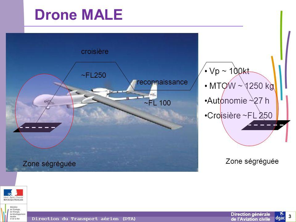 3 3 3 Direction générale de lAviation civile Direction du Transport aérien (DTA) Drone MALE Vp ~ 100kt MTOW ~ 1250 kg Autonomie ~27 h Croisière ~FL 250 croisière reconnaissance ~FL 100 ~FL250 Zone ségréguée