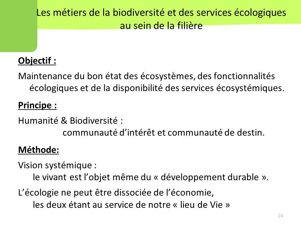 Les métiers de la biodiversité et des services écologiques au sein de la filière Objectif : Maintenance du bon état des écosystèmes, des fonctionnalités écologiques et de la disponibilité des services écosystémiques.