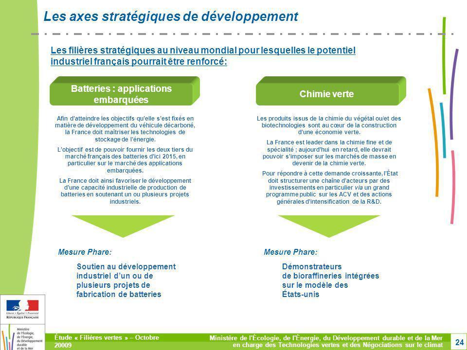 Ministère de l'Écologie, de l'Énergie, du Développement durable et de la Mer en charge des Technologies vertes et des Négociations sur le climat Étude