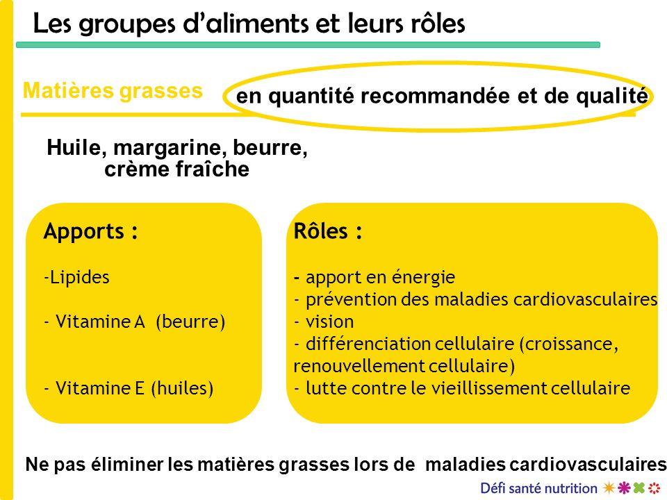 Matières grasses Rôles : - apport en énergie - prévention des maladies cardiovasculaires - vision - différenciation cellulaire (croissance, renouvelle