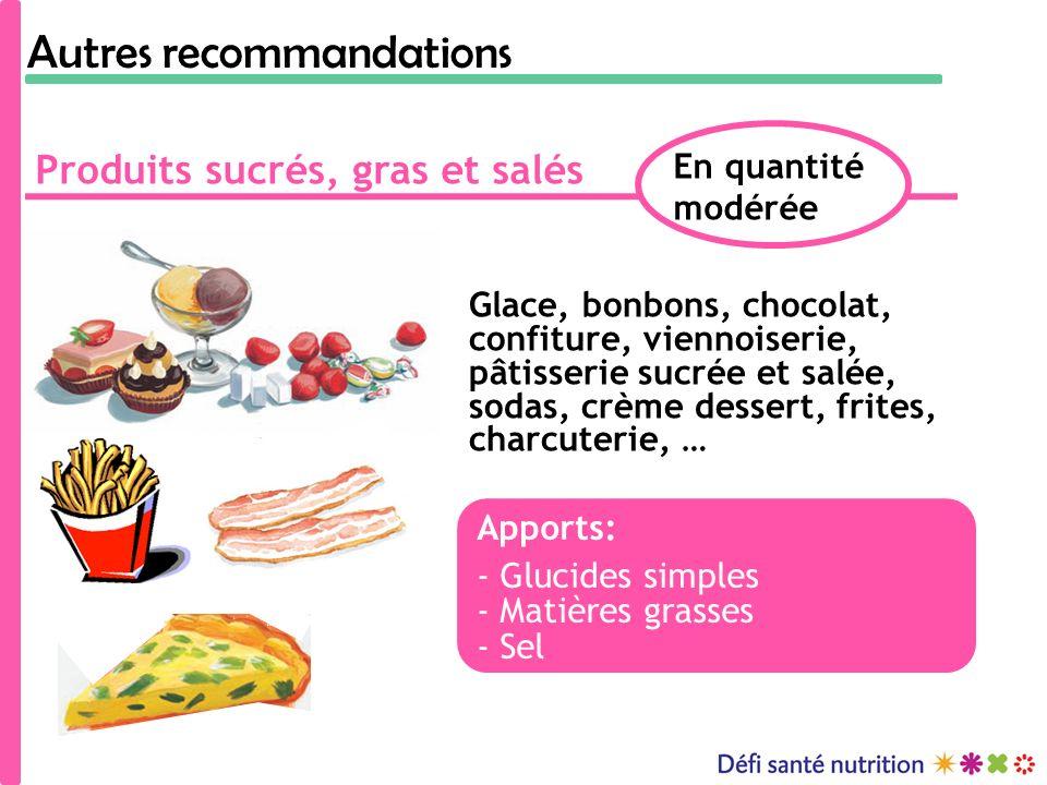 Produits sucrés, gras et salés Apports: - Glucides simples - Matières grasses - Sel Glace, bonbons, chocolat, confiture, viennoiserie, pâtisserie sucr