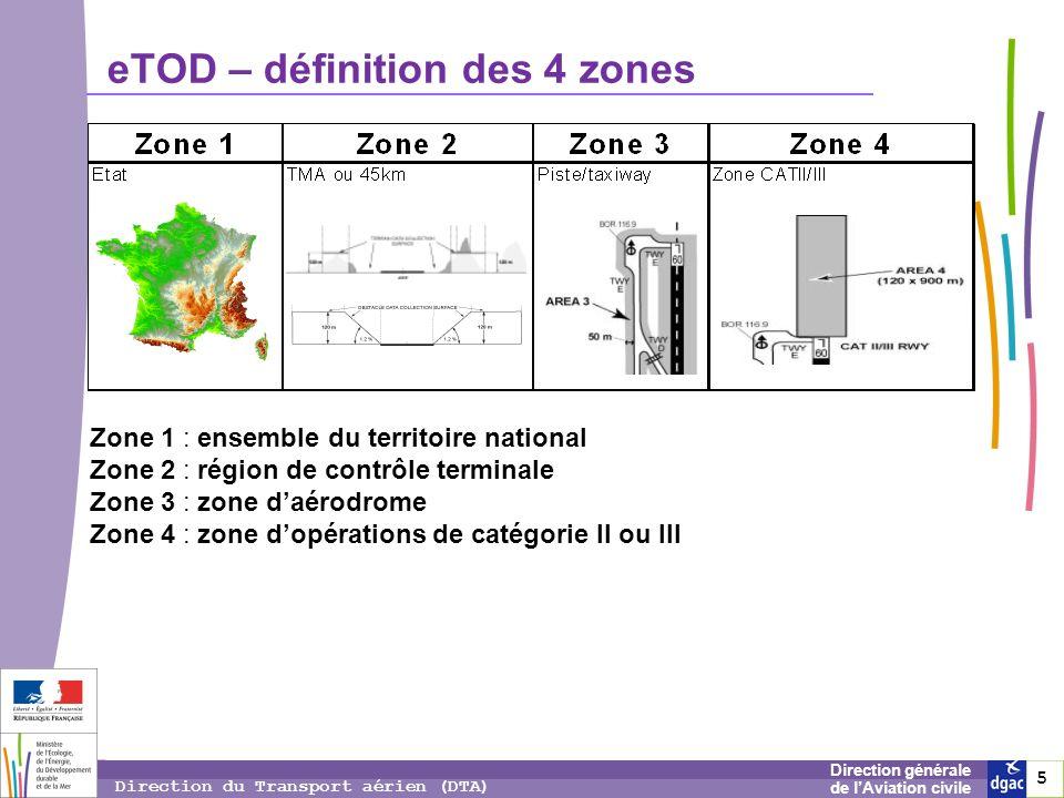 6 6 6 Direction générale de lAviation civile Direction du Transport aérien (DTA) eTOD – Zone 1 Exigences Annexe 15 : données terrain et obstacles (supérieurs à 100 m) doivent être disponibles depuis novembre 2008 Données disponibles en France (cf.