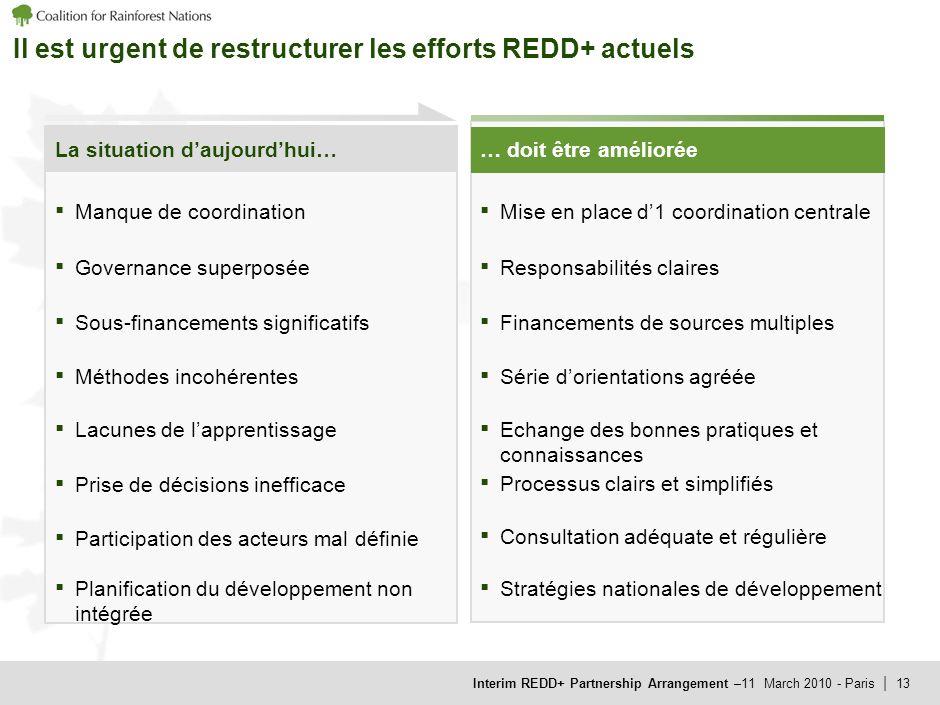 Interim REDD+ Partnership Arrangement –11 March 2010 - Paris | Présentation générale des grandes initiatives REDD+ 12 Paiement pour disponibilité et r