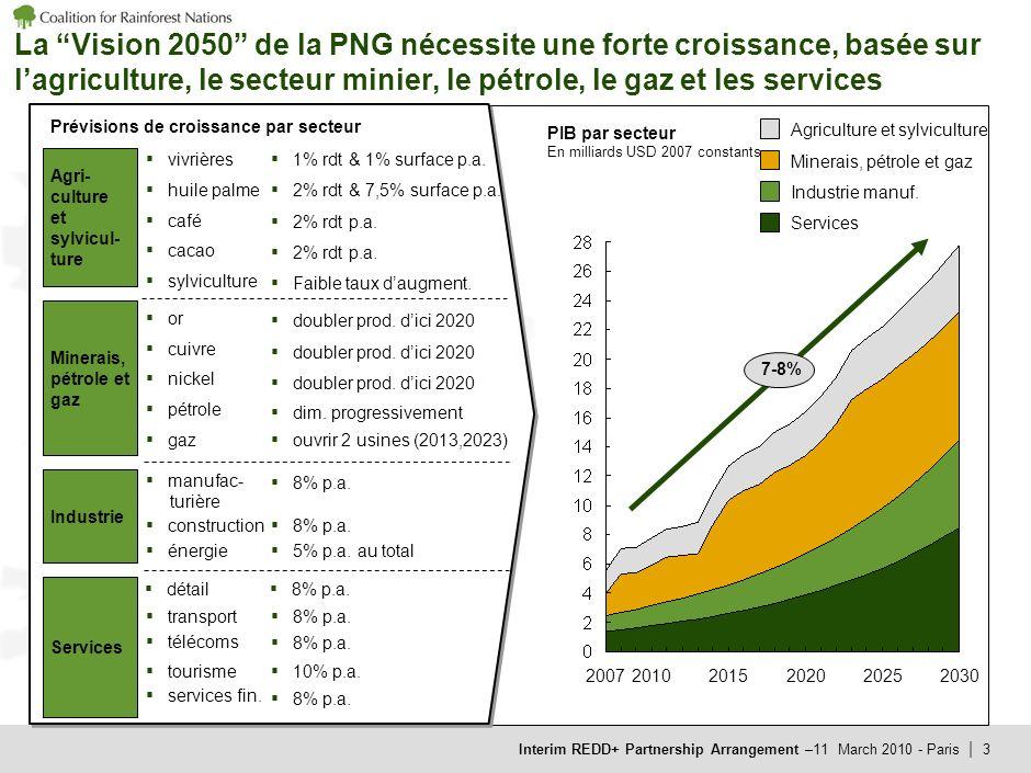 Interim REDD+ Partnership Arrangement –11 March 2010 - Paris | 22 La stratégie de développement de la Papouasie-Nouvelle-Guinée, respectueuse du clima