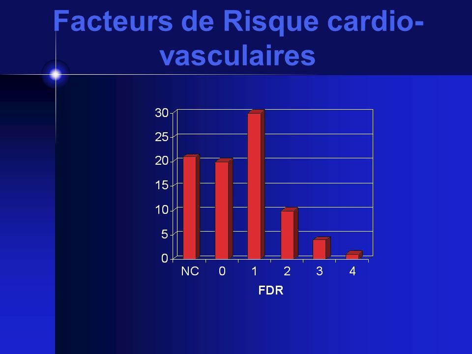 Facteurs de Risque cardio- vasculaires