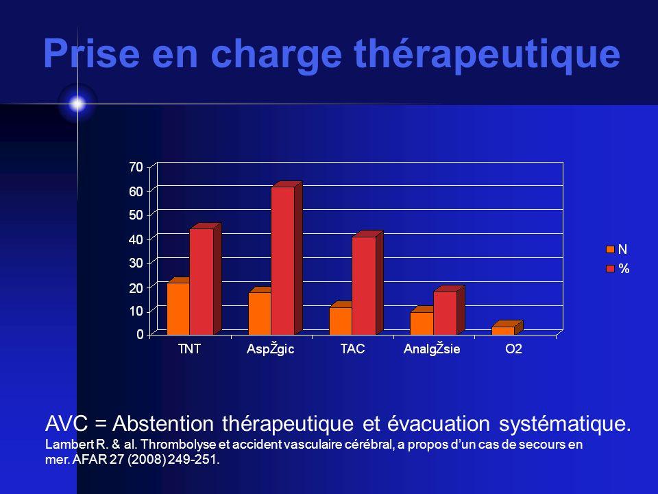 Prise en charge thérapeutique AVC = Abstention thérapeutique et évacuation systématique. Lambert R. & al. Thrombolyse et accident vasculaire cérébral,