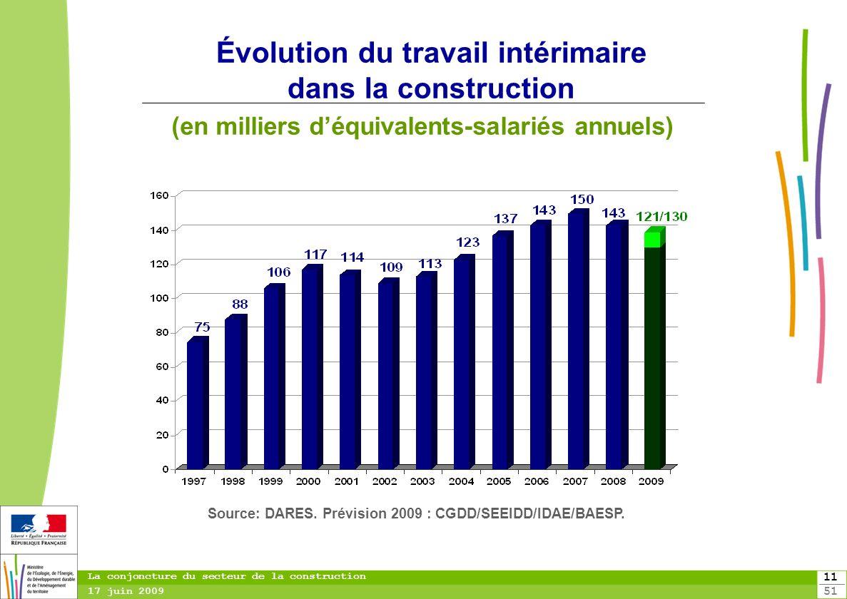 11 51 11 La conjoncture du secteur de la construction 17 juin 2009 Évolution du travail intérimaire dans la construction (en milliers déquivalents-sal