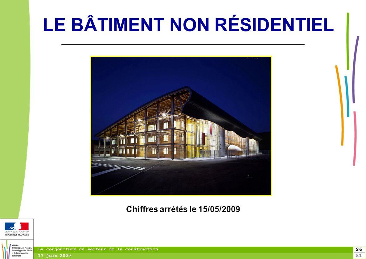 26 51 26 La conjoncture du secteur de la construction 17 juin 2009 LE BÂTIMENT NON RÉSIDENTIEL Chiffres arrêtés le 15/05/2009