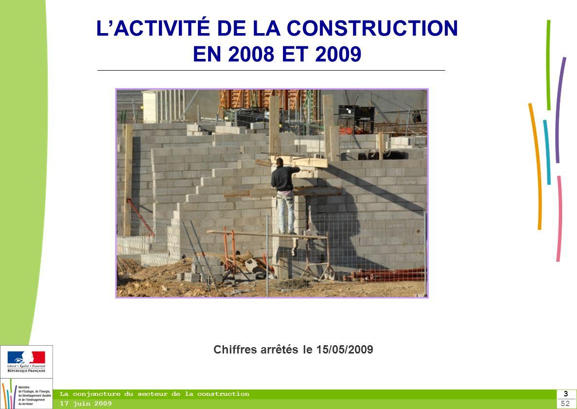 3 52 La conjoncture du secteur de la construction 17 juin 2009 LACTIVITÉ DE LA CONSTRUCTION EN 2008 ET 2009 Chiffres arrêtés le 15/05/2009
