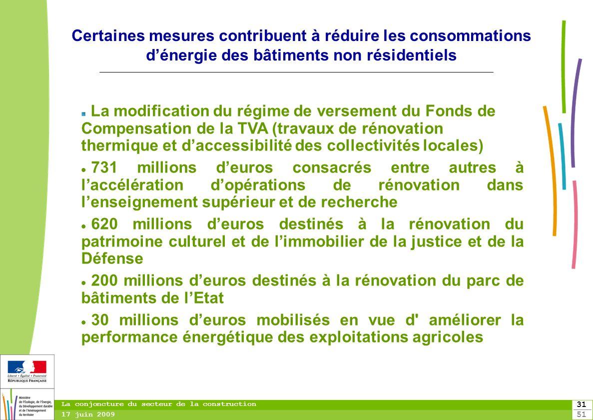 31 51 31 La conjoncture du secteur de la construction 17 juin 2009 Certaines mesures contribuent à réduire les consommations dénergie des bâtiments no