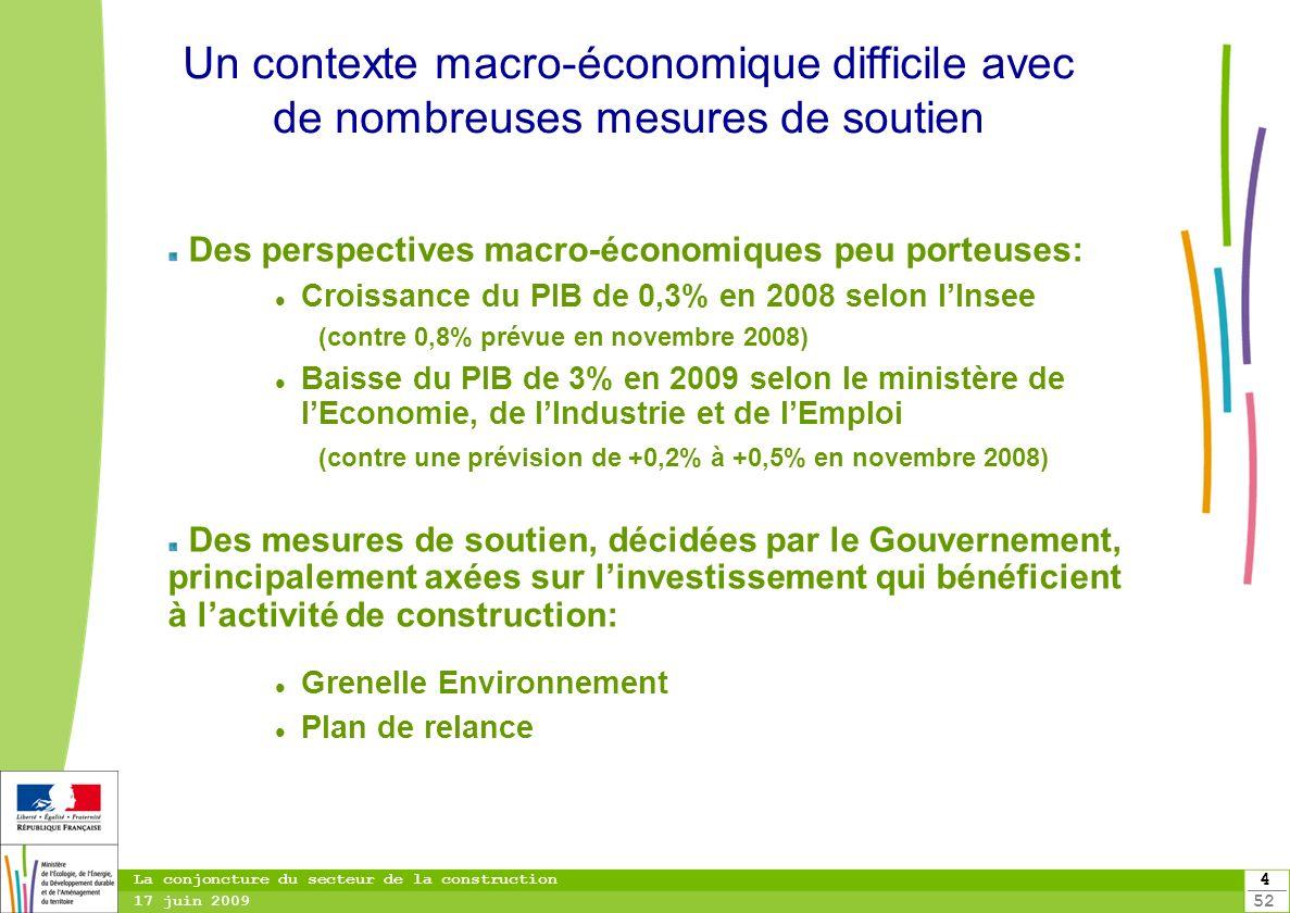 4 52 La conjoncture du secteur de la construction 17 juin 2009 Un contexte macro-économique difficile avec de nombreuses mesures de soutien Des perspe