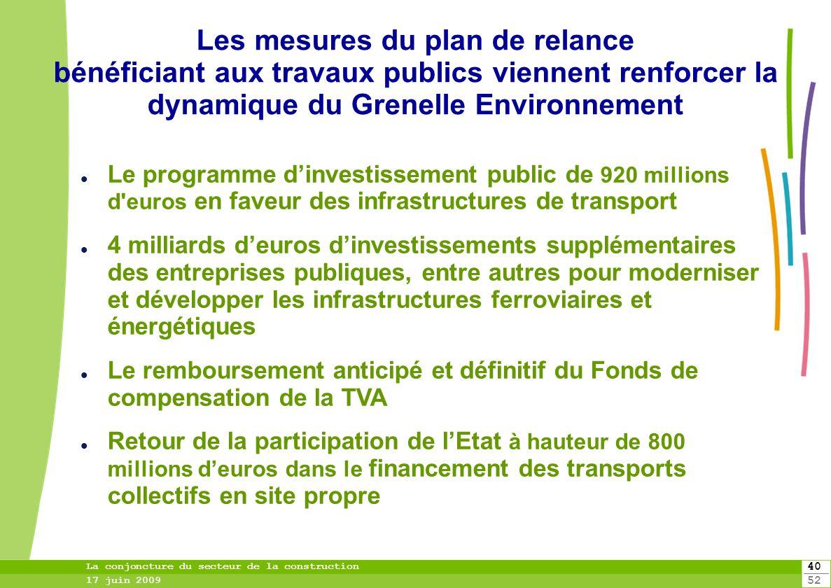 40 52 La conjoncture du secteur de la construction 17 juin 2009 Les mesures du plan de relance bénéficiant aux travaux publics viennent renforcer la d