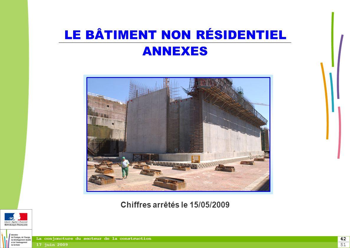 42 51 42 La conjoncture du secteur de la construction 17 juin 2009 LE BÂTIMENT NON RÉSIDENTIEL ANNEXES Chiffres arrêtés le 15/05/2009