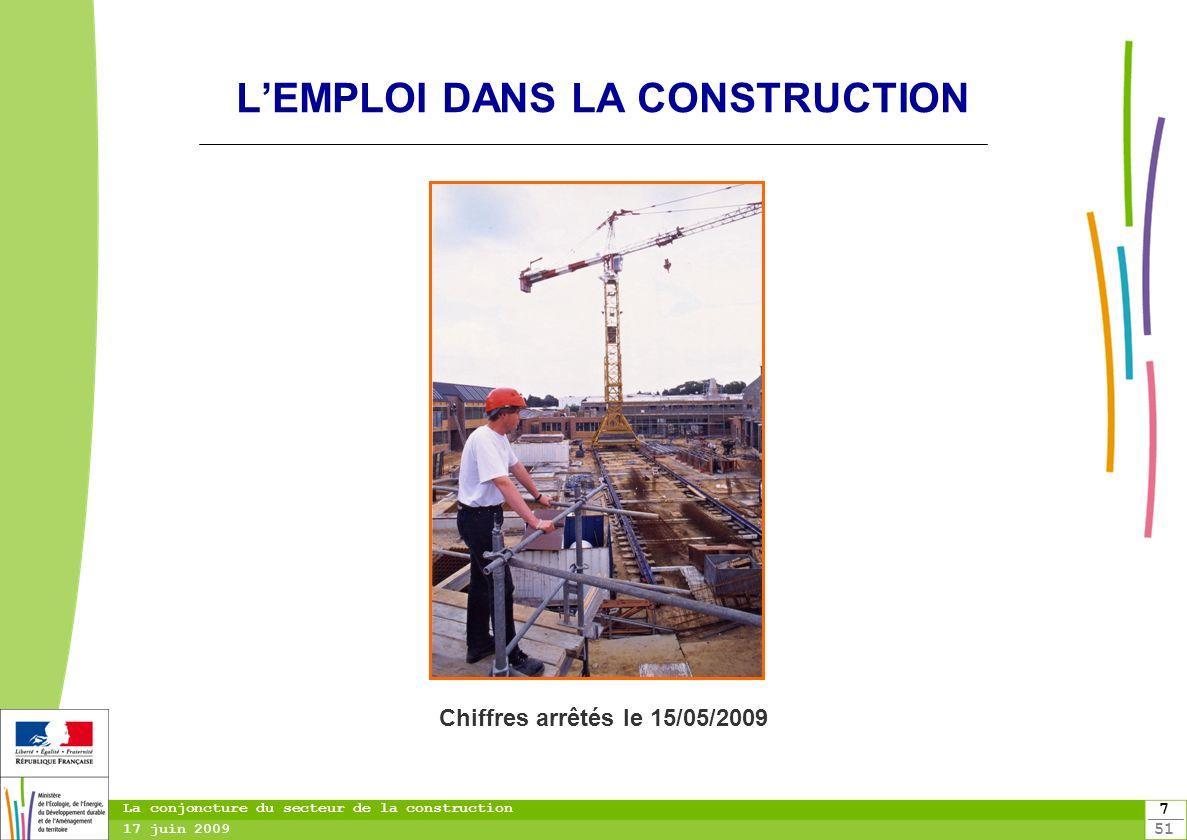 751751 7 La conjoncture du secteur de la construction 17 juin 2009 LEMPLOI DANS LA CONSTRUCTION Chiffres arrêtés le 15/05/2009