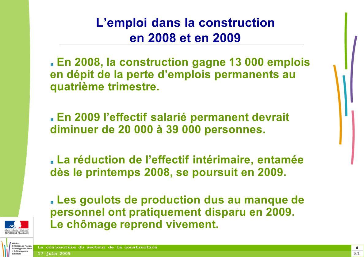 851851 8 La conjoncture du secteur de la construction 17 juin 2009 Lemploi dans la construction en 2008 et en 2009 En 2008, la construction gagne 13 0