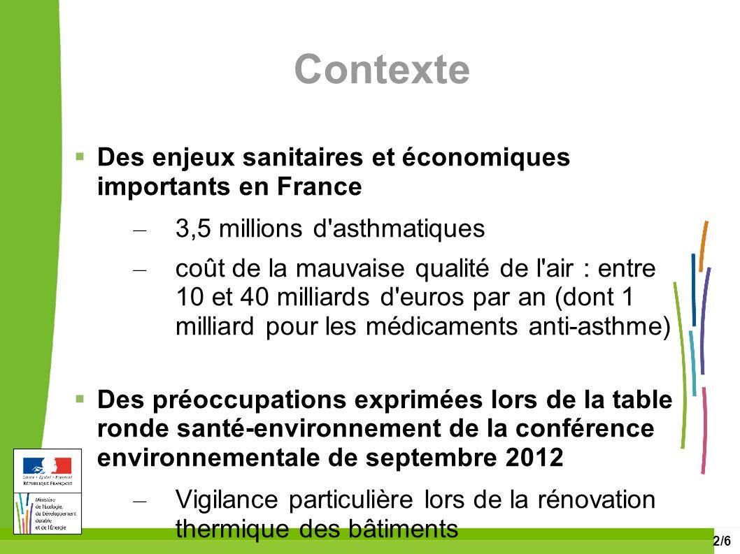 2/6 Contexte Des enjeux sanitaires et économiques importants en France – 3,5 millions d'asthmatiques – coût de la mauvaise qualité de l'air : entre 10