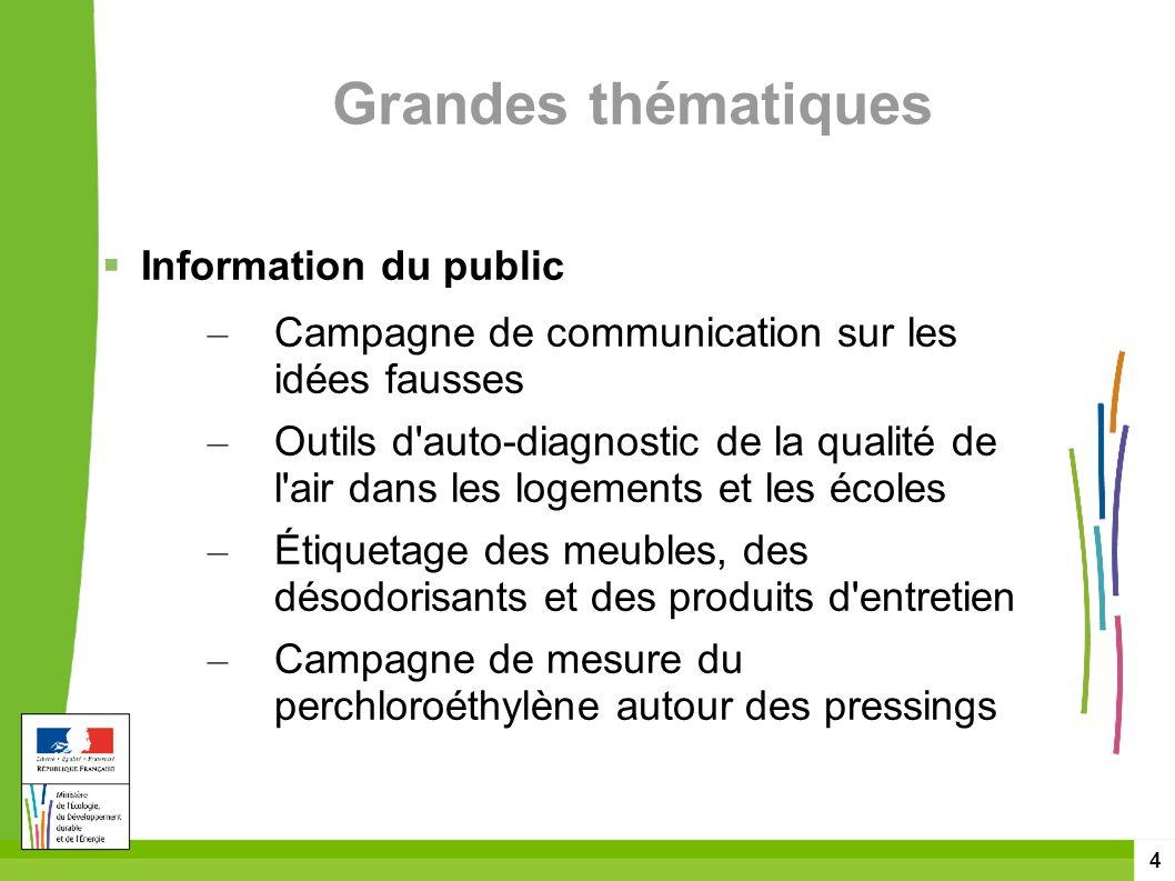 4 Information du public – Campagne de communication sur les idées fausses – Outils d'auto-diagnostic de la qualité de l'air dans les logements et les