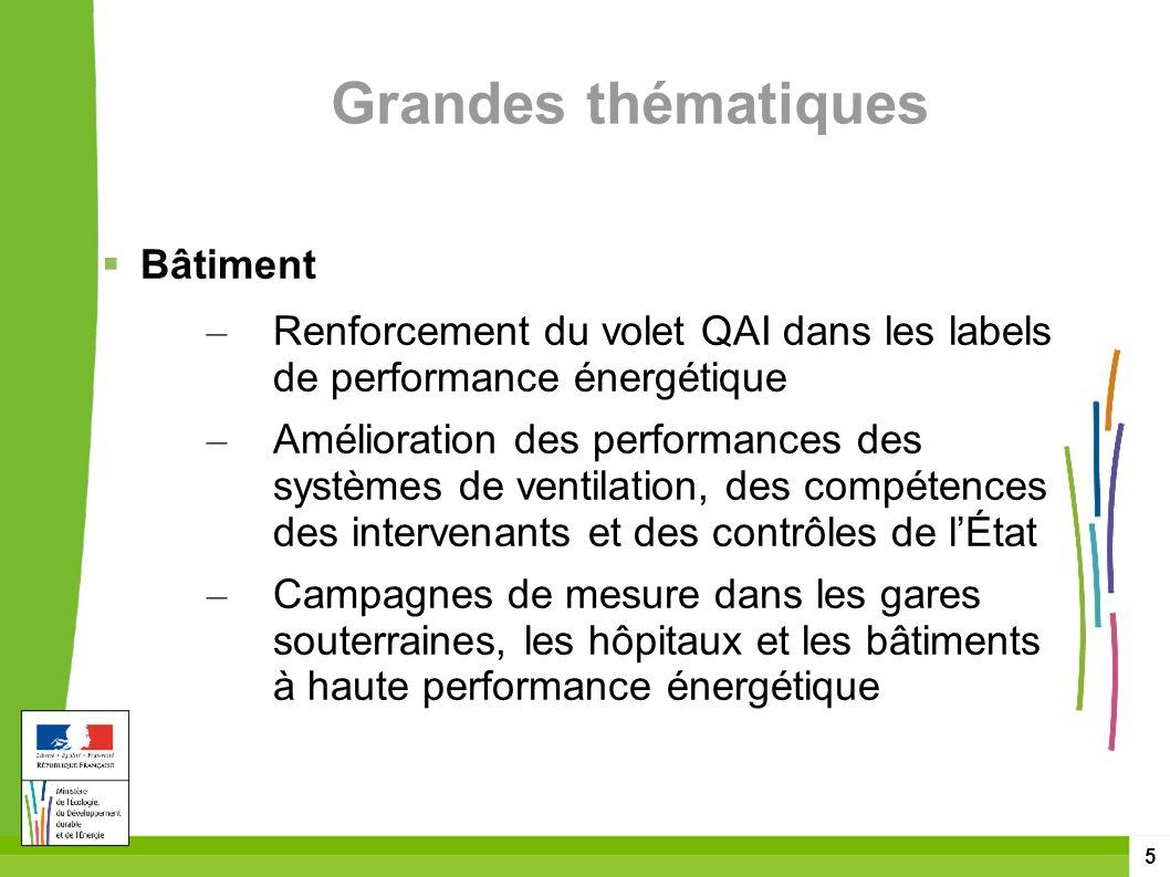 5 Bâtiment – Renforcement du volet QAI dans les labels de performance énergétique – Amélioration des performances des systèmes de ventilation, des compétences des intervenants et des contrôles de lÉtat – Campagnes de mesure dans les gares souterraines, les hôpitaux et les bâtiments à haute performance énergétique Grandes thématiques