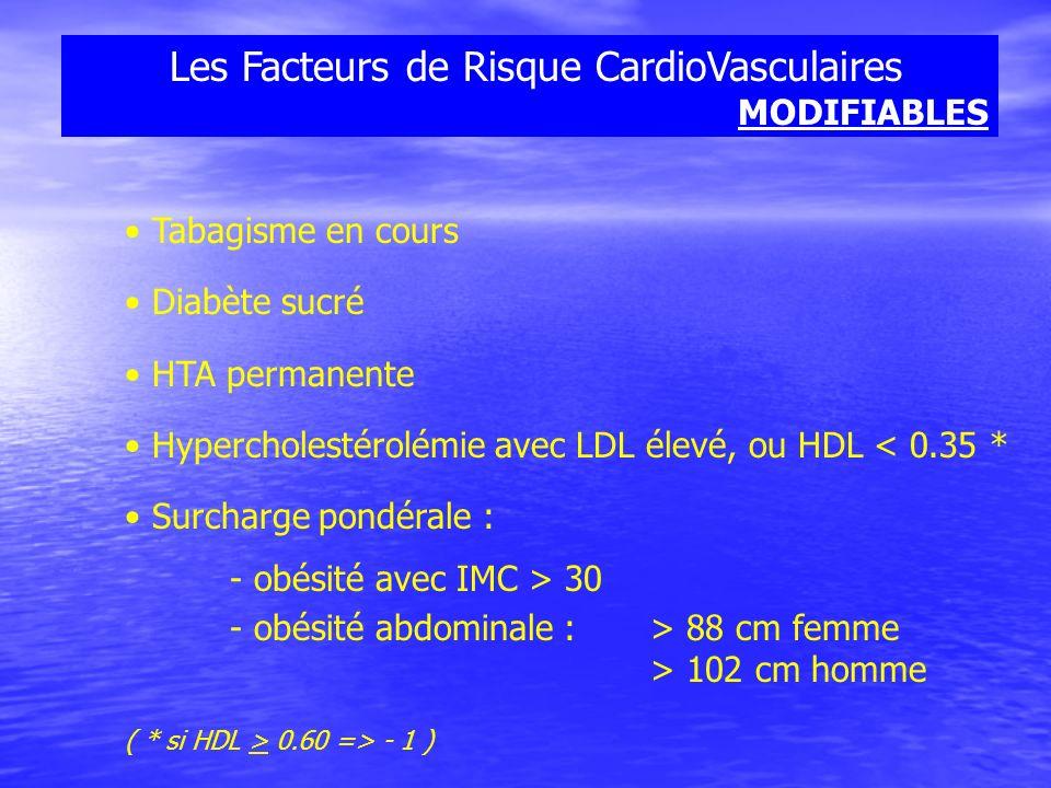Les Facteurs de Risque CardioVasculaires MODIFIABLES Tabagisme en cours Diabète sucré HTA permanente Hypercholestérolémie avec LDL élevé, ou HDL < 0.3