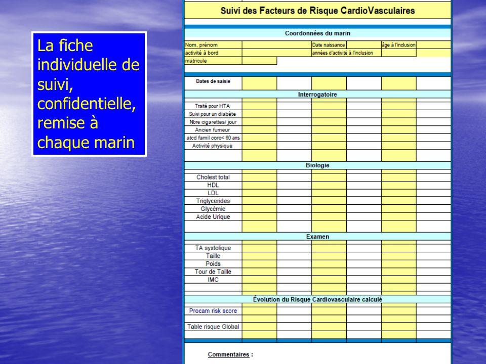 La fiche individuelle de suivi, confidentielle, remise à chaque marin