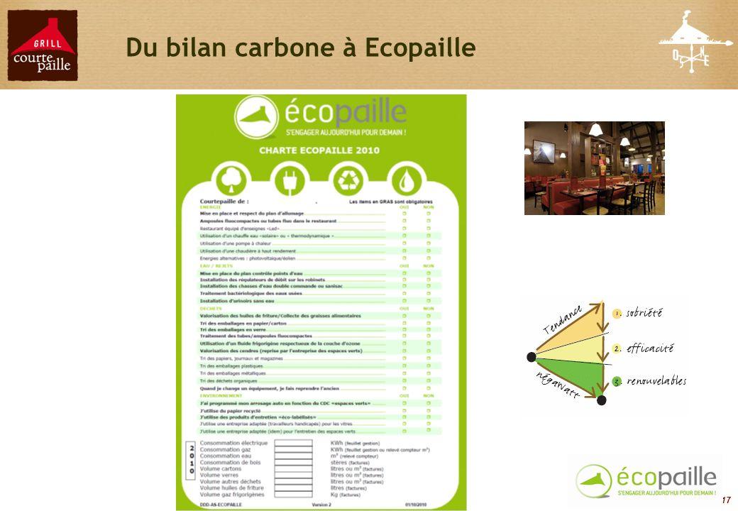 17 Du bilan carbone à Ecopaille