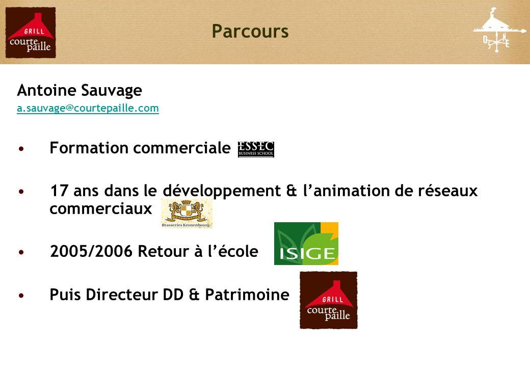 Parcours Antoine Sauvage a.sauvage@courtepaille.com Formation commerciale 17 ans dans le développement & lanimation de réseaux commerciaux 2005/2006 R