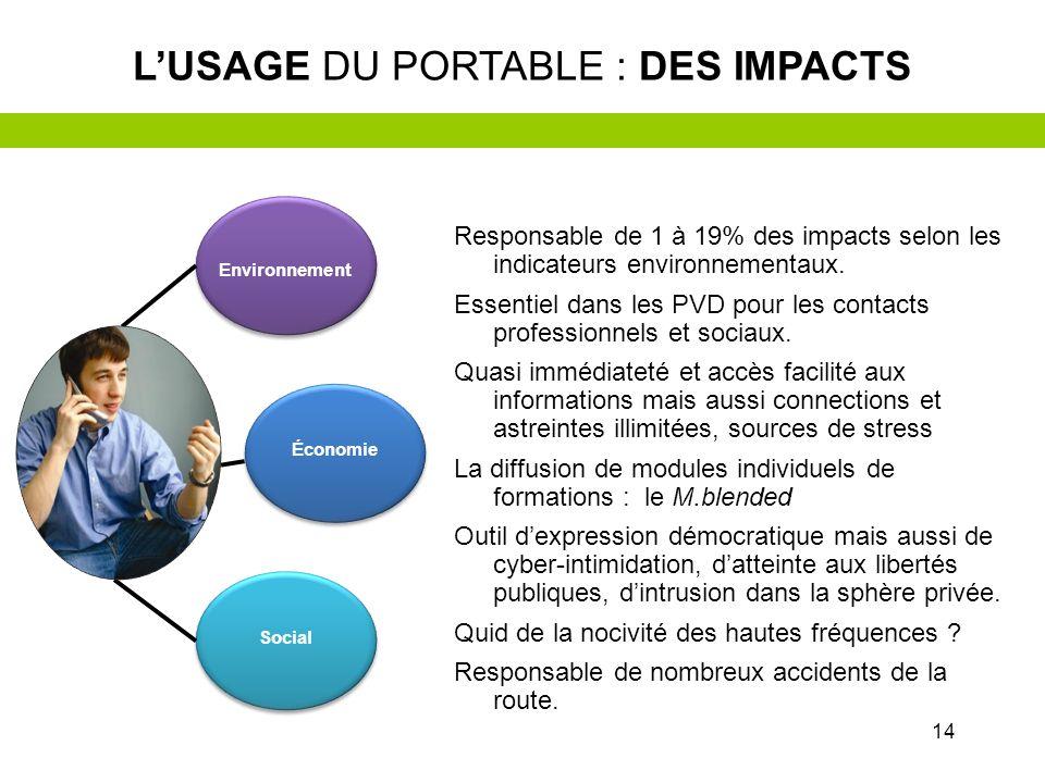 13 Le transport du portable est contributeur de la destruction de la couche dozone où il génère 10 % de la pollution. Forte croissance du marché du po