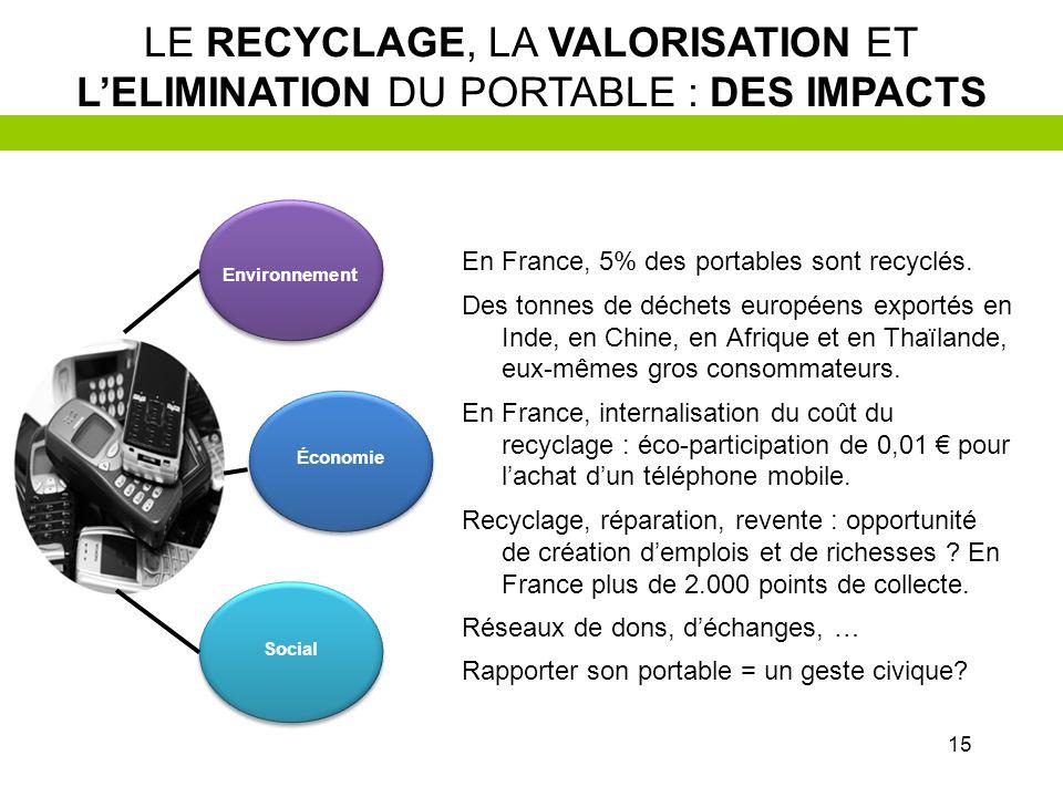 14 Responsable de 1 à 19% des impacts selon les indicateurs environnementaux. Essentiel dans les PVD pour les contacts professionnels et sociaux. Quas