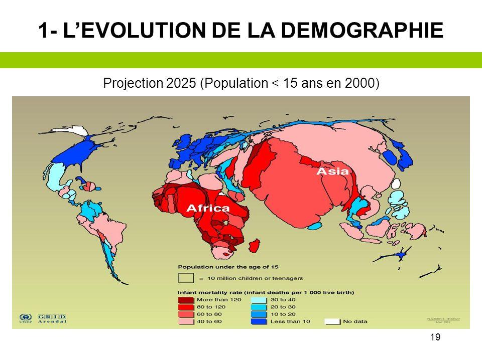 18 Des pressions de plus en plus fortes sur la planète : 1 – lévolution de la démographie 2 – leffondrement de la biodiversité 3 – le changement clima