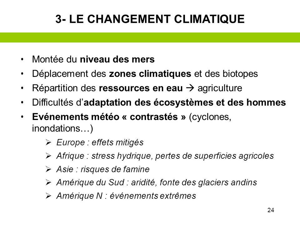 23 Réchauffement enregistré entre 1960 et 2004 3- LE CHANGEMENT CLIMATIQUE
