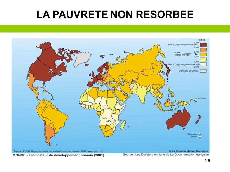 25 RESUME N°2 Lévolution de la démographie Leffondrement de la biodiversité Le changement climatique 2 points de tension : - La sécurité alimentaire e