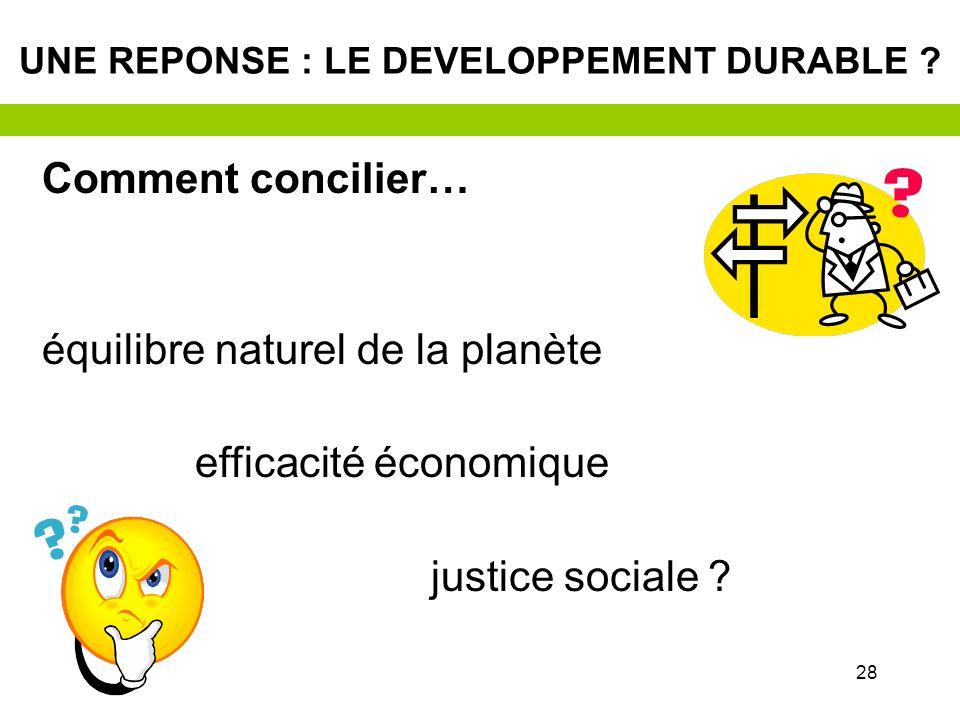 27 –E–Enquête… avec un objet du quotidien –L–Les enjeux du monde actuel –U–Une réponse : le développement durable ? ETAPE 1 : COMPRENDRE
