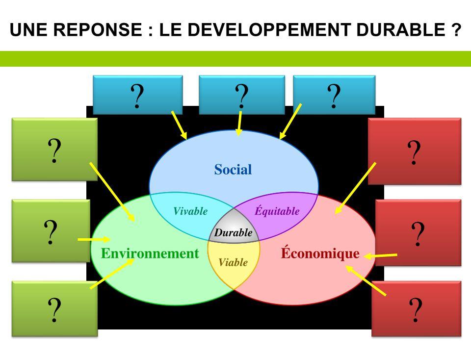 Comment concilier… équilibre naturel de la planète efficacité économique justice sociale ? UNE REPONSE : LE DEVELOPPEMENT DURABLE ? 28