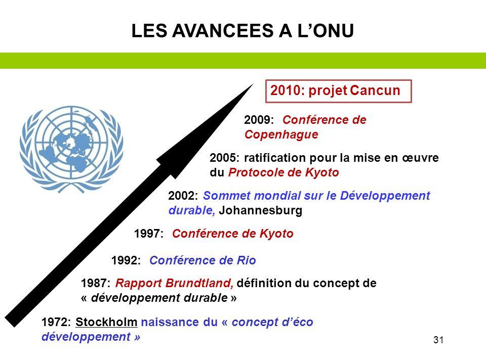 30 Selon Gro Harlem BRUNDTLAND, « Our common future », 1987 UNE REPONSE : LE DEVELOPPEMENT DURABLE ? Un développement qui réponde aux besoins du prése