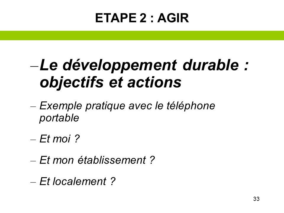 2003: 1ère Stratégie Nationale du Développement Durable 2005: Charte de lEnvironnement intégrée à la Constitution de la République Française 2007: Gre
