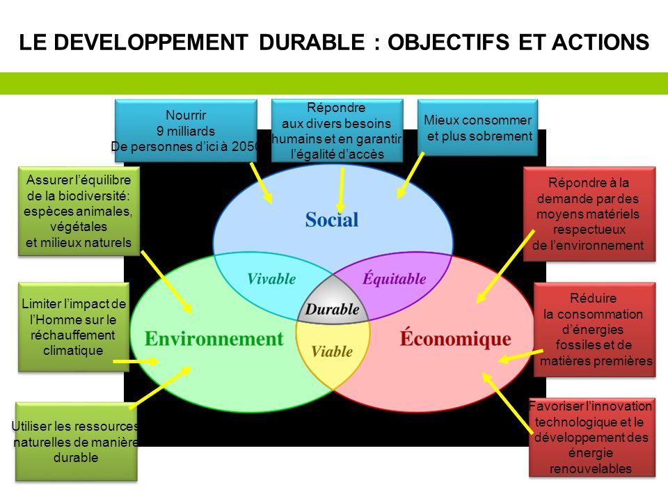 33 –L–Le développement durable : objectifs et actions –E–Exemple pratique avec le téléphone portable –E–Et moi ? –E–Et mon établissement ? –E–Et local
