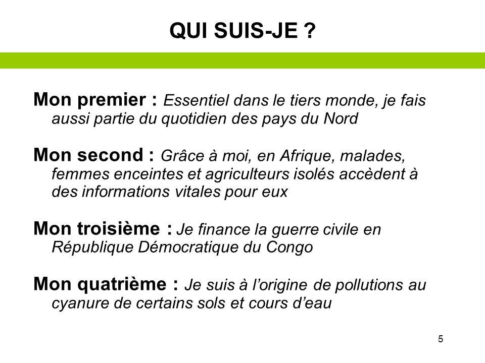 4 –E–Enquête… avec un objet du quotidien –L–Les enjeux du monde actuel –U–Une réponse : le développement durable ? ETAPE 1 : COMPRENDRE