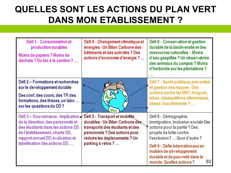 49 –L–Le développement durable : objectifs et actions –E–Exemple pratique avec le téléphone portable –E–Et moi ? –E–Et mon établissement ? –E–Et local