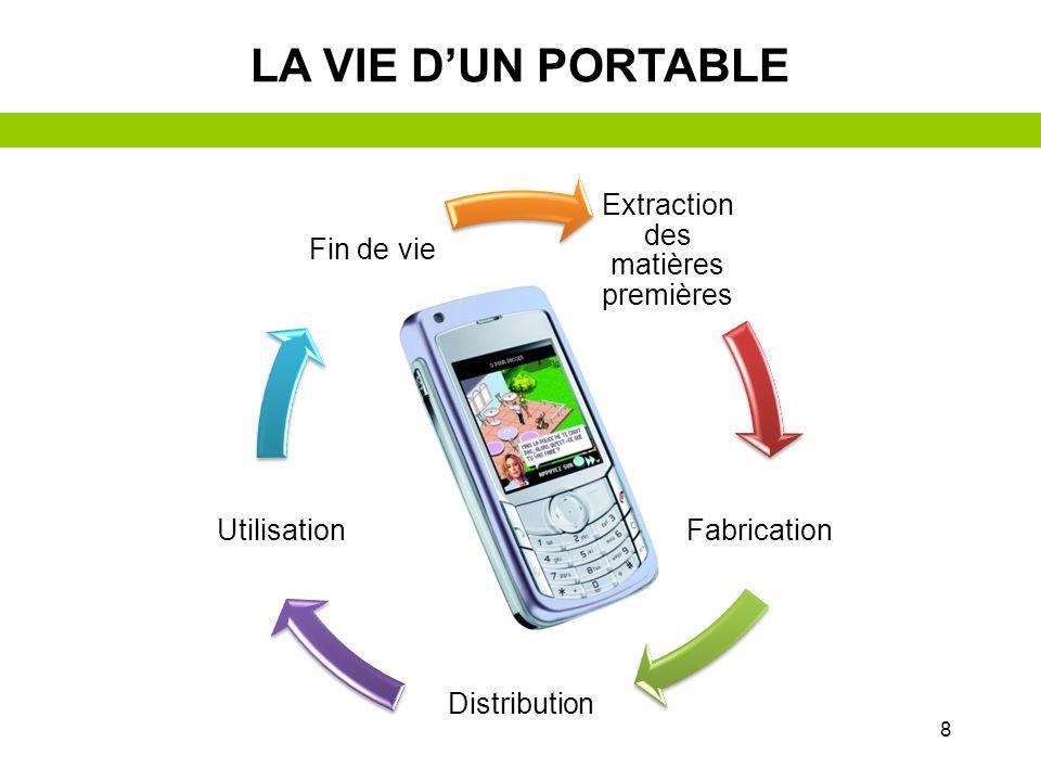 7 Qui dans cette salle possède un portable ? Plus de 95% des 18-39 ans utilisait un téléphone portable, en France, en juin 2009. LE PORTABLE