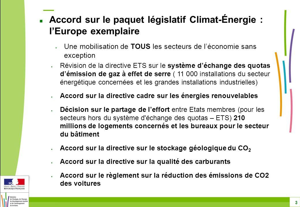 Révision de la directive ETS sur le système déchange des quotas démission de gaz à effet de serre ( 11 000 installations du secteur énergétique concer