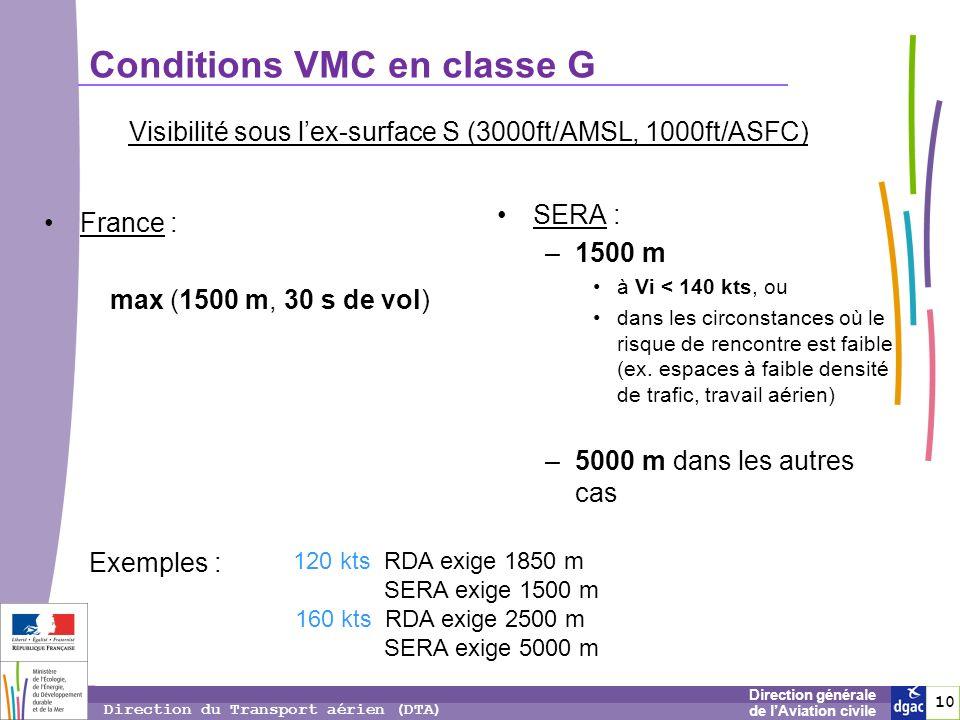 10 1010 Direction générale de lAviation civile Direction du Transport aérien (DTA) Conditions VMC en classe G France : max (1500 m, 30 s de vol) SERA