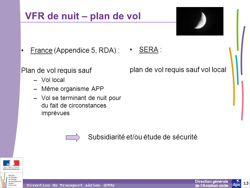 13 1313 Direction générale de lAviation civile Direction du Transport aérien (DTA) France (Appendice 5, RDA) : Plan de vol requis sauf –Vol local –Mêm