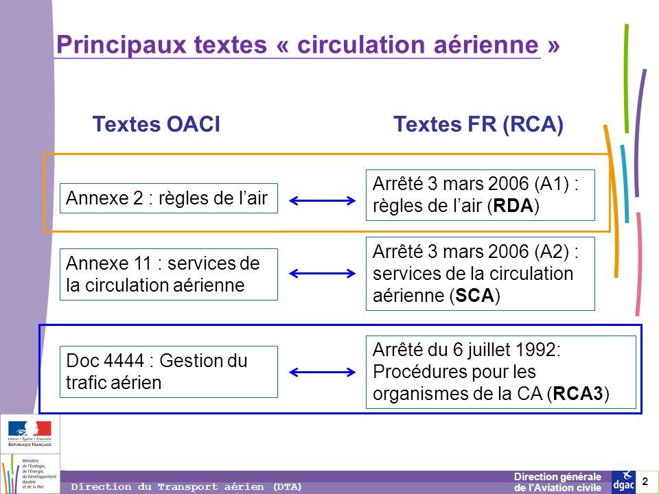 2 2 2 Direction générale de lAviation civile Direction du Transport aérien (DTA) Arrêté 3 mars 2006 (A1) : règles de lair (RDA) Principaux textes « ci