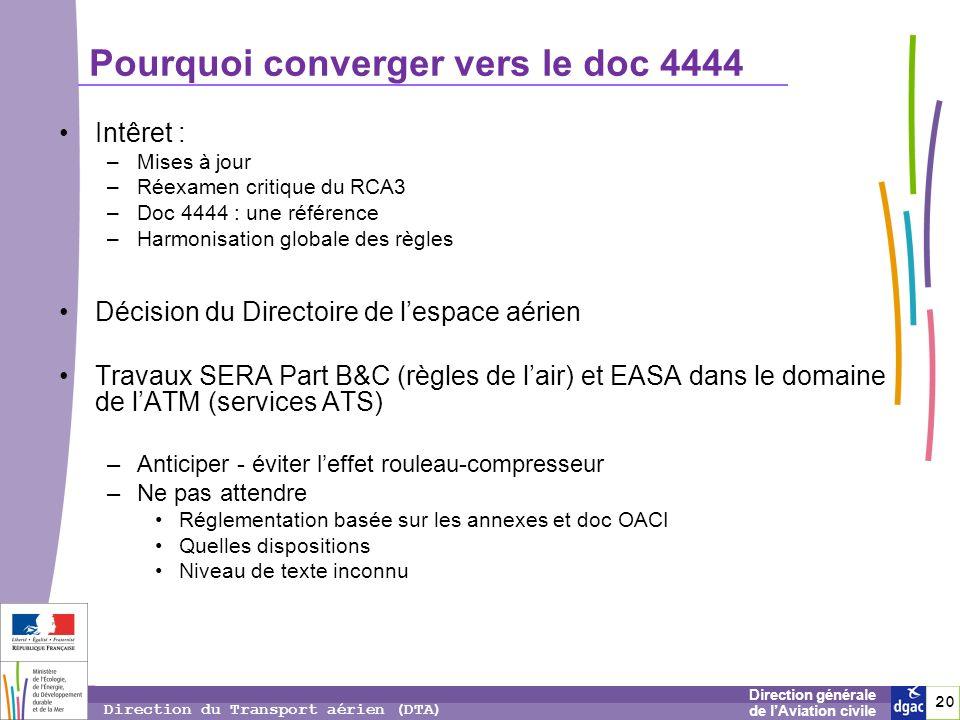 20 2020 Direction générale de lAviation civile Direction du Transport aérien (DTA) Intêret : –Mises à jour –Réexamen critique du RCA3 –Doc 4444 : une
