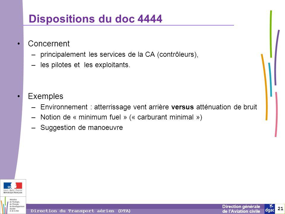 21 2121 Direction générale de lAviation civile Direction du Transport aérien (DTA) Concernent –principalement les services de la CA (contrôleurs), –le