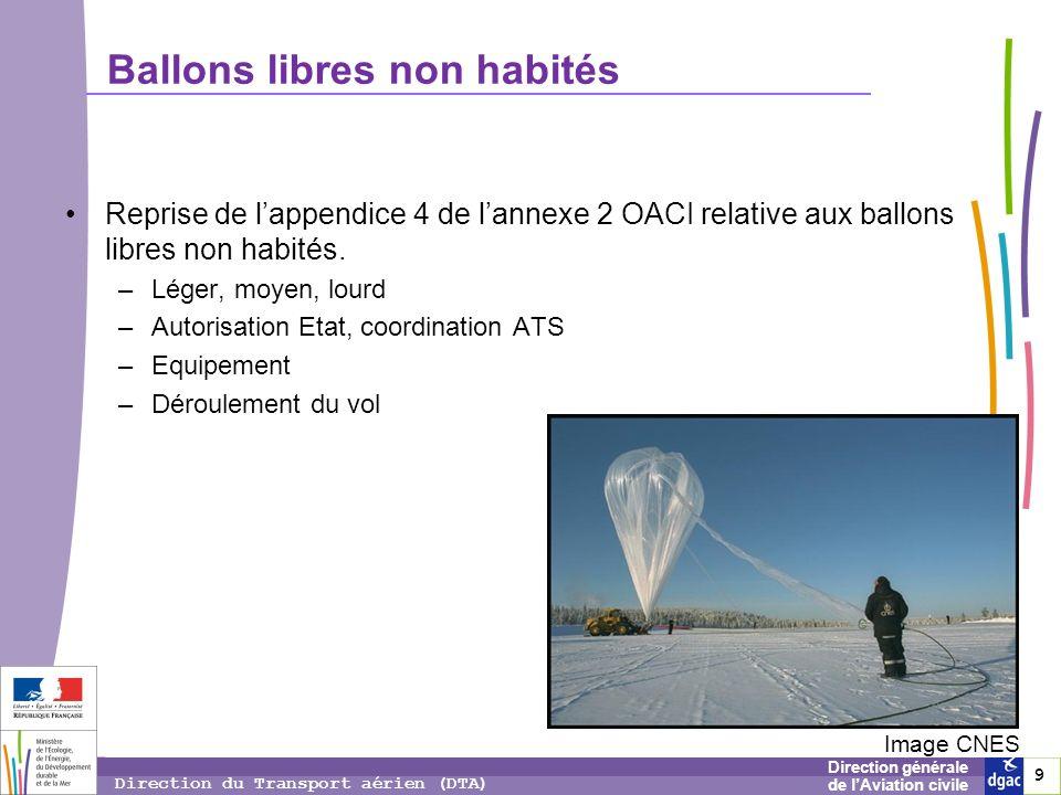 9 9 9 Direction générale de lAviation civile Direction du Transport aérien (DTA) Reprise de lappendice 4 de lannexe 2 OACI relative aux ballons libres