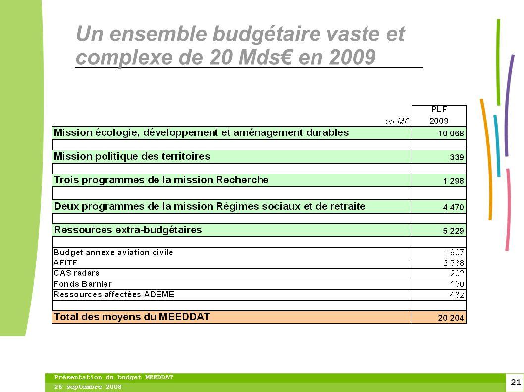 21 21 Présentation du budget MEEDDAT 26 septembre 2008 Un ensemble budgétaire vaste et complexe de 20 Mds en 2009