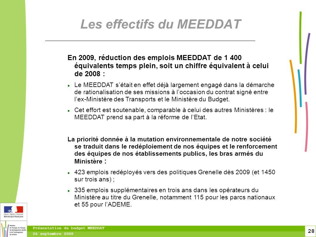 28 28 Présentation du budget MEEDDAT 26 septembre 2008 Les effectifs du MEEDDAT En 2009, réduction des emplois MEEDDAT de 1 400 équivalents temps plein, soit un chiffre équivalent à celui de 2008 : Le MEEDDAT sétait en effet déjà largement engagé dans la démarche de rationalisation de ses missions à loccasion du contrat signé entre lex-Ministère des Transports et le Ministère du Budget.
